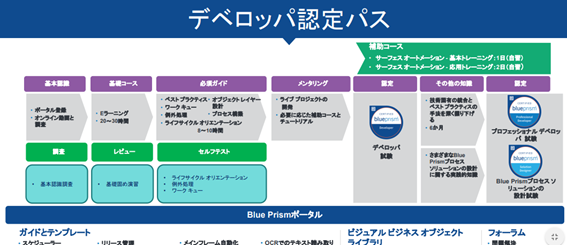 f:id:EnterpriseBlueOcean:20200612083823p:plain