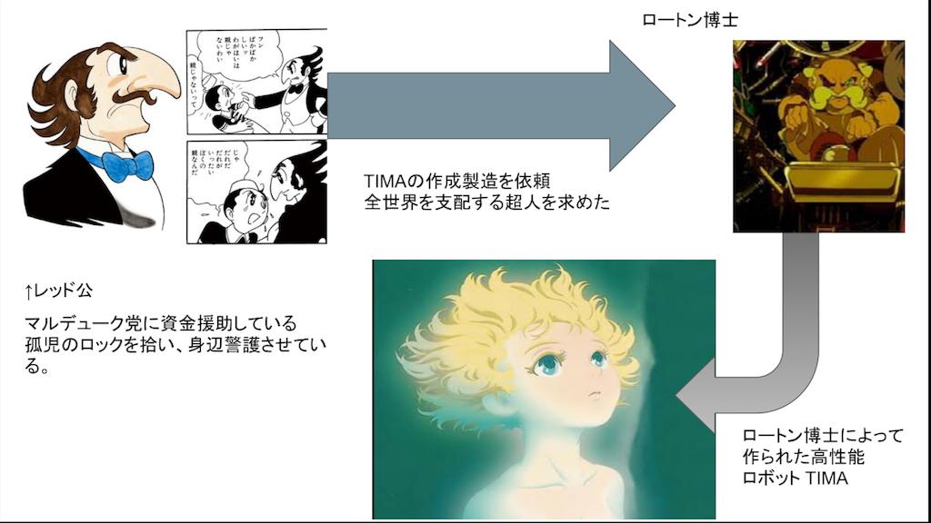 アニメ メトロ ポリス
