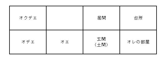 f:id:Estoppel:20190522192716j:plain