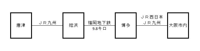 f:id:Estoppel:20190621160758j:plain