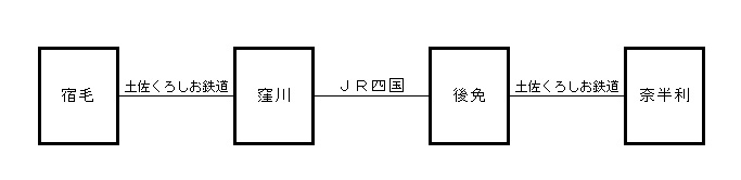 f:id:Estoppel:20190621161243j:plain