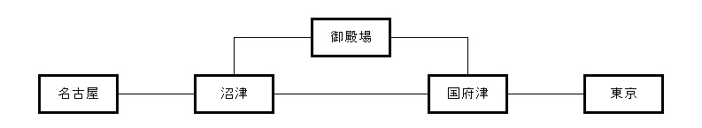 f:id:Estoppel:20190712001045j:plain