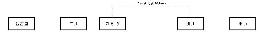 f:id:Estoppel:20190712001058j:plain