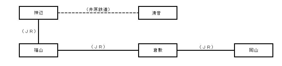 f:id:Estoppel:20190911102644j:plain