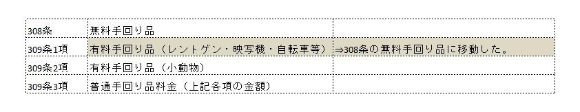 f:id:Estoppel:20191006165216j:plain