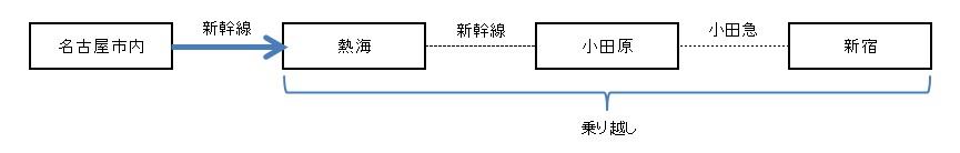 f:id:Estoppel:20191021090749j:plain