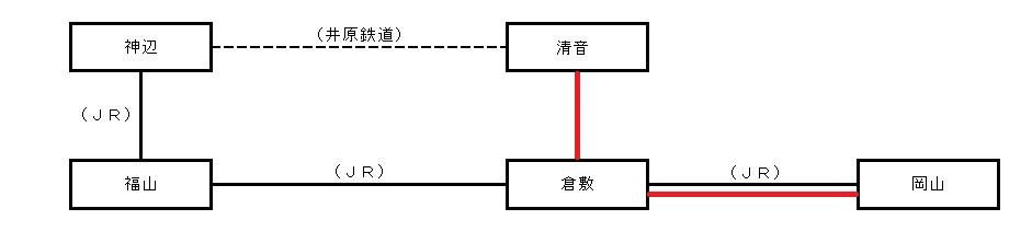 f:id:Estoppel:20191202232727j:plain