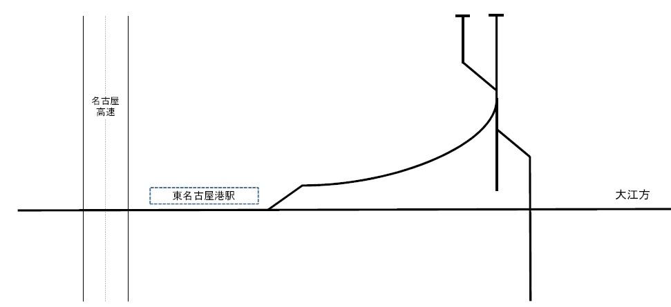f:id:Estoppel:20200107164055j:plain