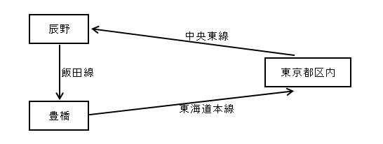 f:id:Estoppel:20200130120309j:plain