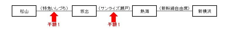 f:id:Estoppel:20200304114642j:plain