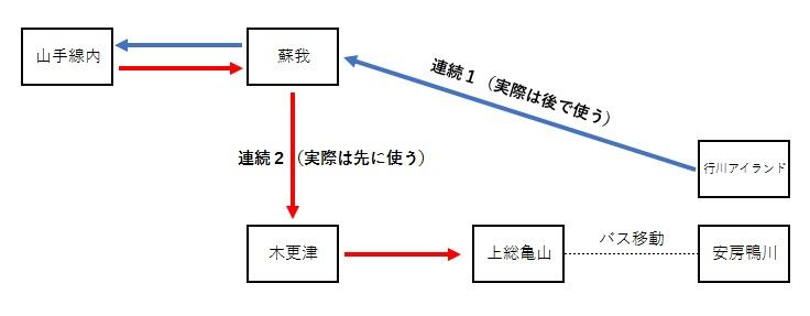 f:id:Estoppel:20200311185828j:plain
