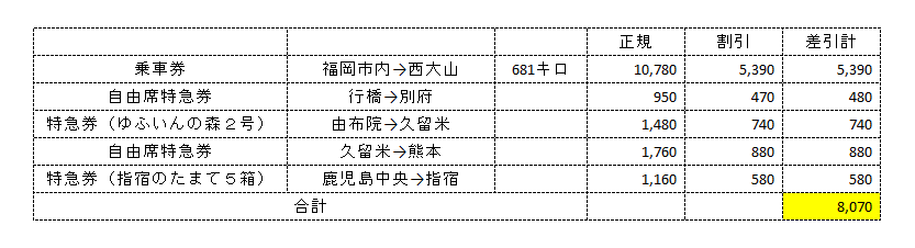 f:id:Estoppel:20200406130119p:plain