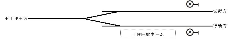 f:id:Estoppel:20200505102546p:plain