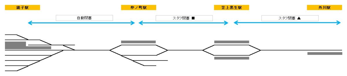 f:id:Estoppel:20200618171507p:plain