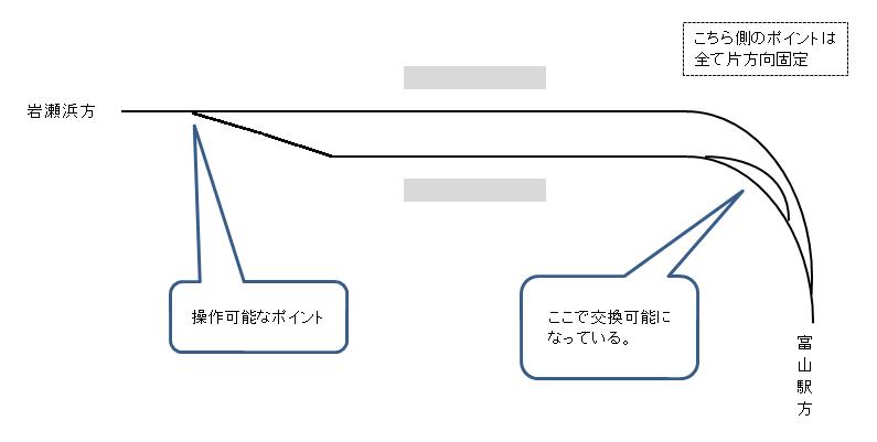 f:id:Estoppel:20201016121145p:plain