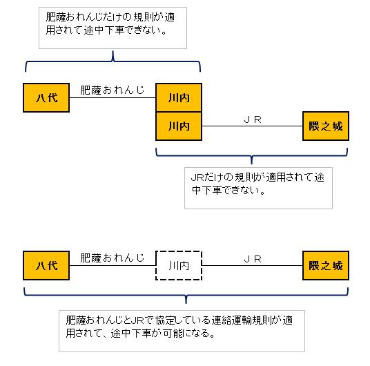f:id:Estoppel:20210201233218p:plain