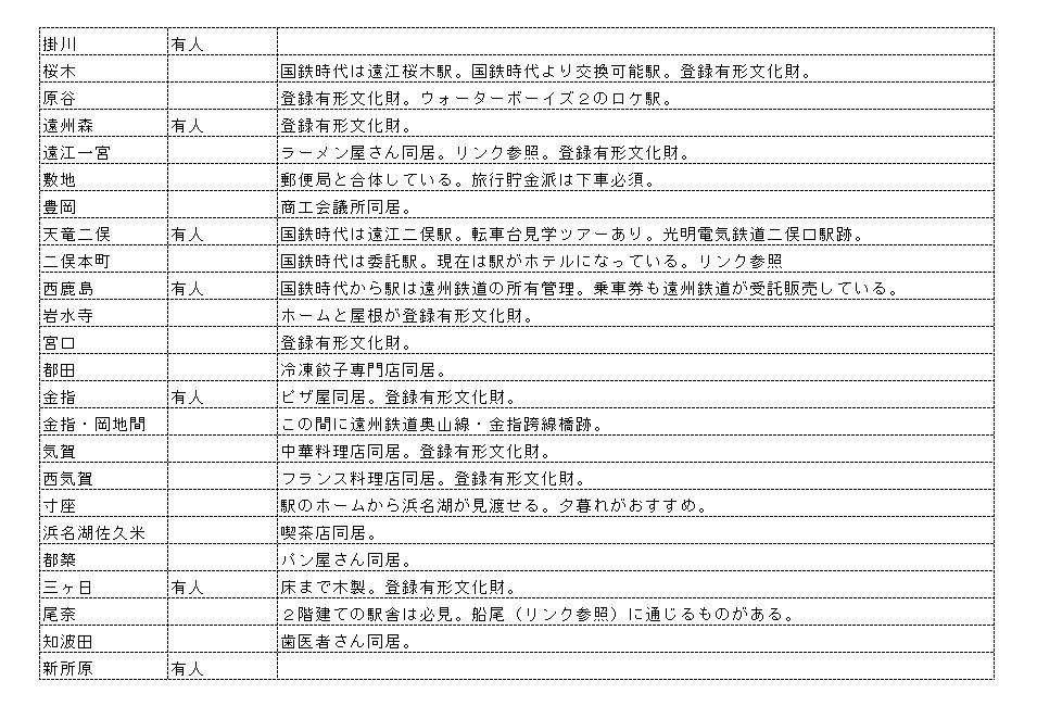 f:id:Estoppel:20210905153331p:plain