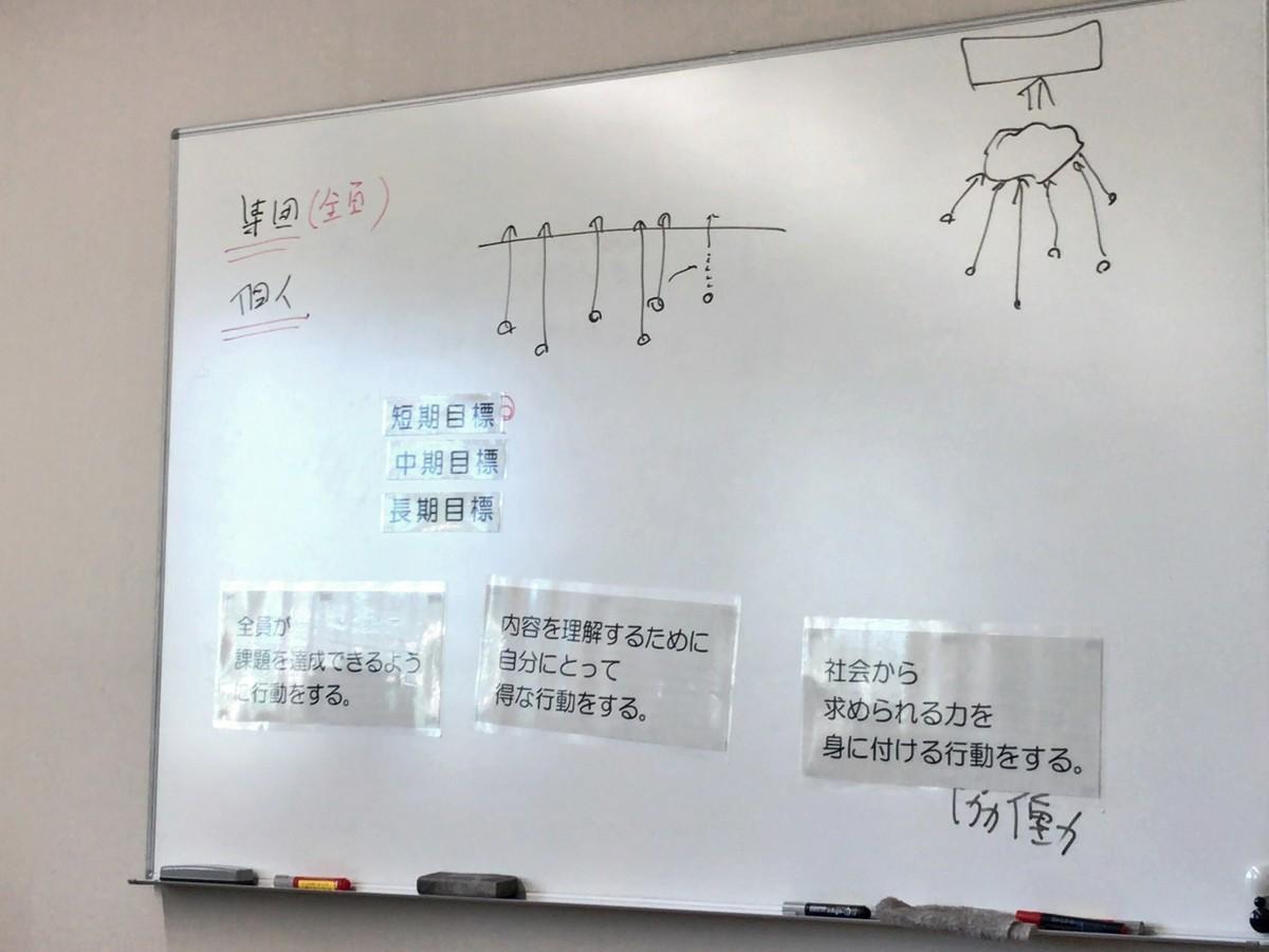 f:id:F-Katagiri:20200203160508j:plain:w130:left