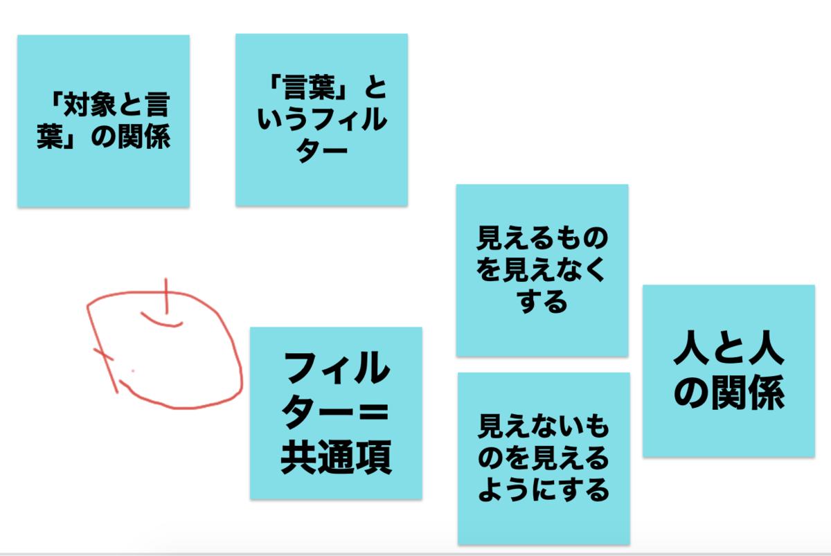 f:id:F-Katagiri:20200520144110p:plain:w260:left