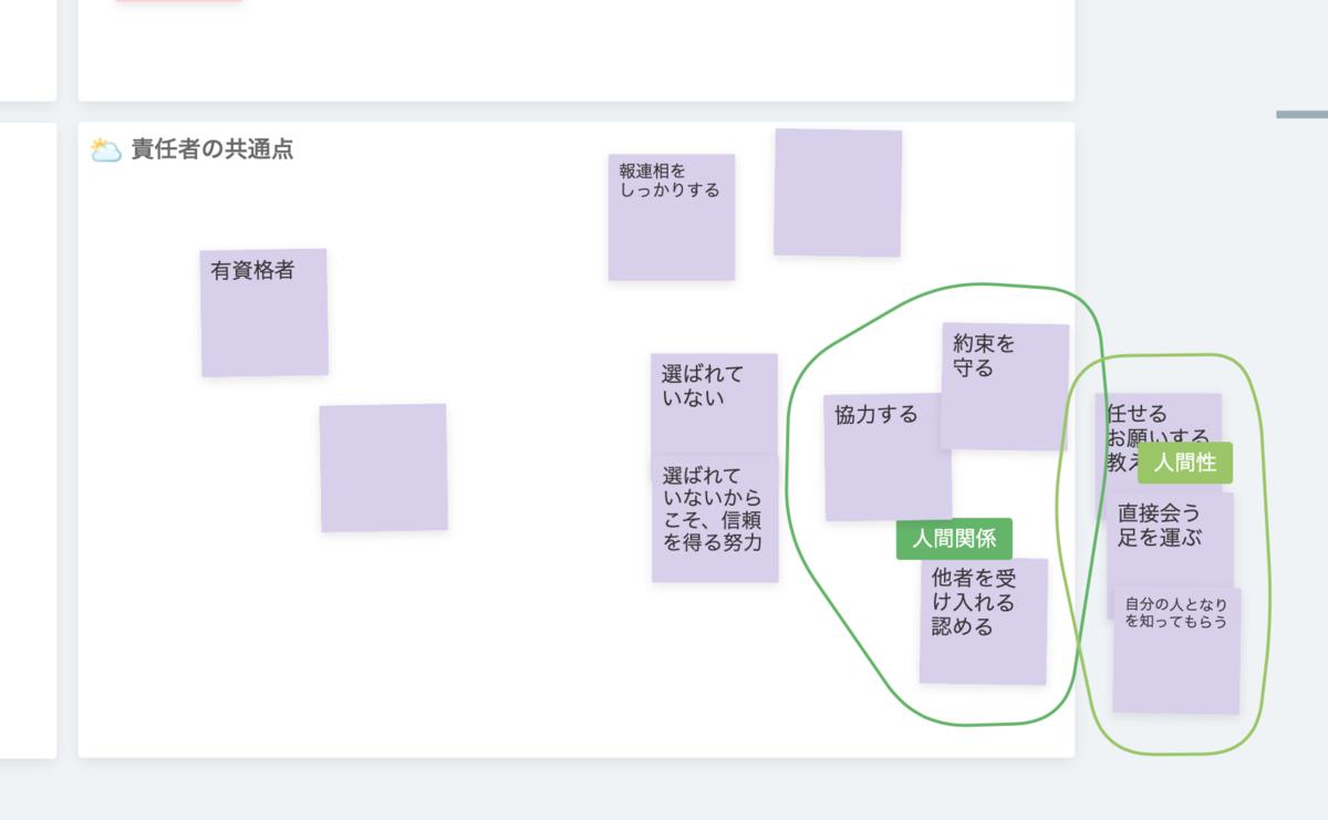 f:id:F-Katagiri:20201118160638p:plain