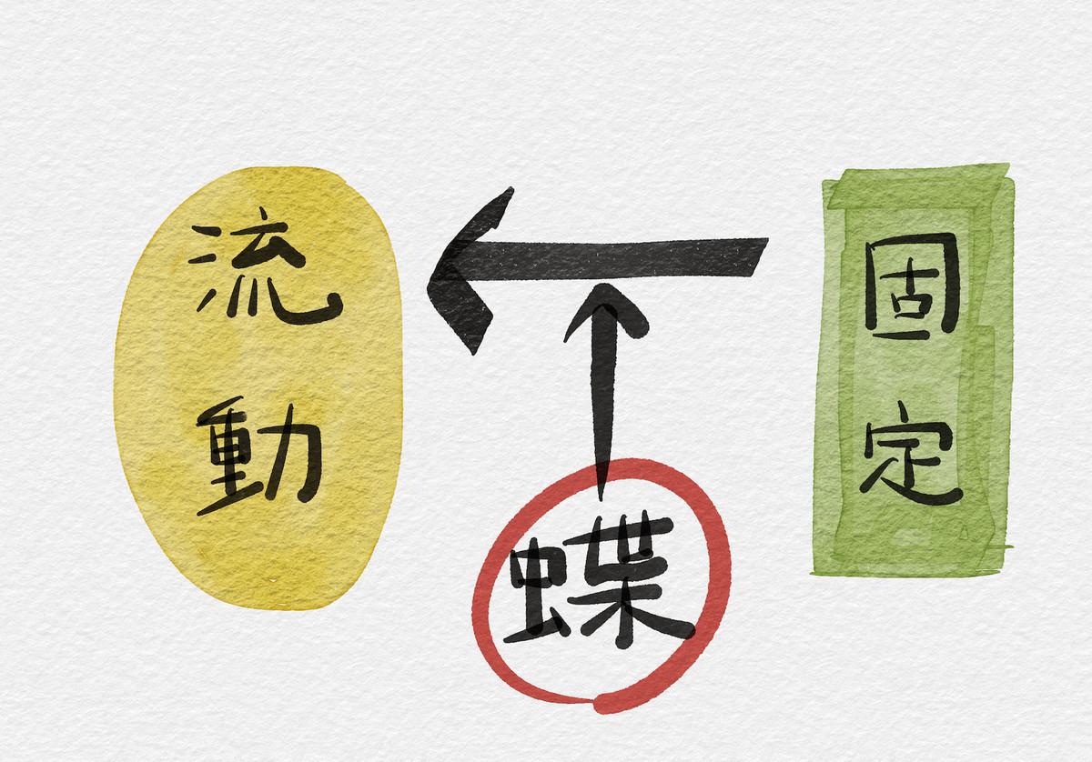 f:id:F-Katagiri:20210701132352j:plain