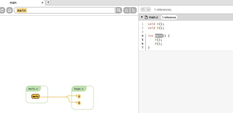 図 1 Sourcetrail のホーム画面