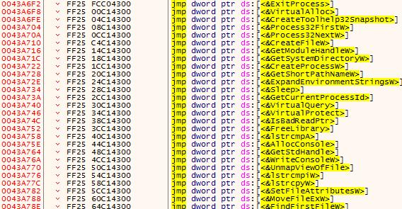 図 5. 外部 API を呼び出す jmp 命令を格納したテーブル