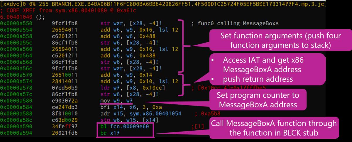 図 5 MessageBoxA 関数を呼び出す処理の変換結果