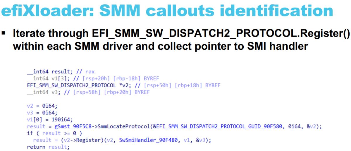 図 4 SMI ハンドラーの登録処理のデコンパイル結果
