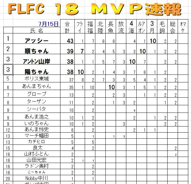 f:id:FLFC:20180724121001j:plain