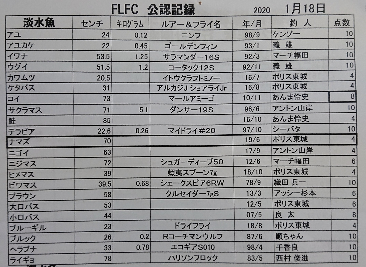 f:id:FLFC:20200119115216j:plain