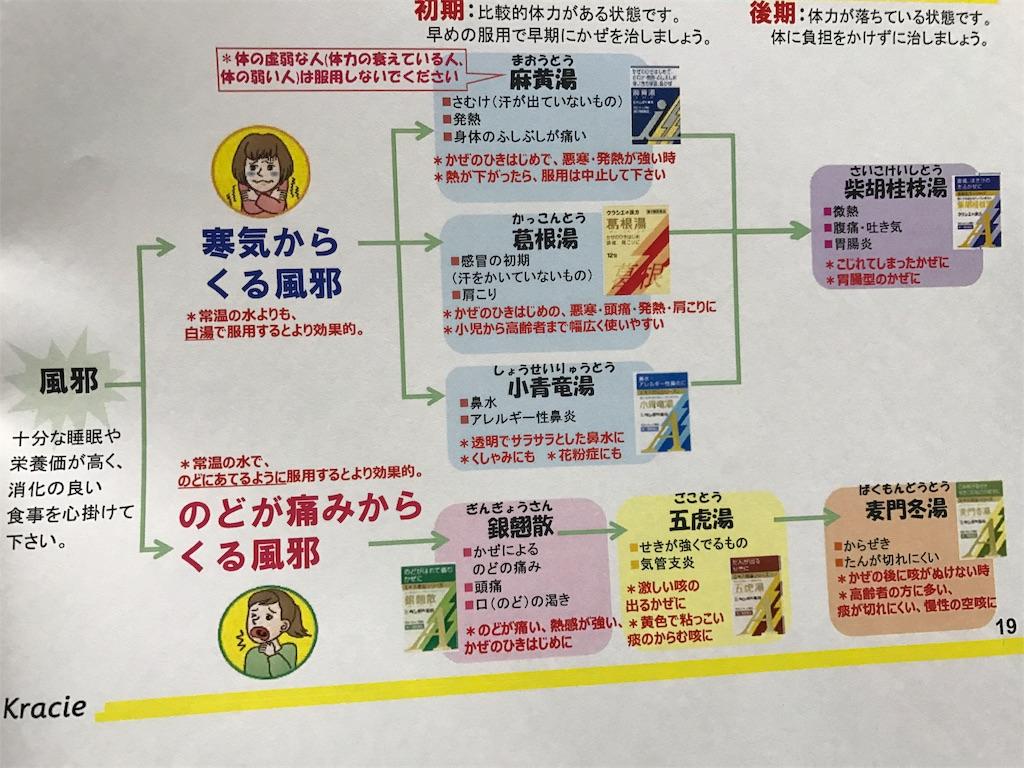 f:id:FMyakuzaishi:20171119225253j:image