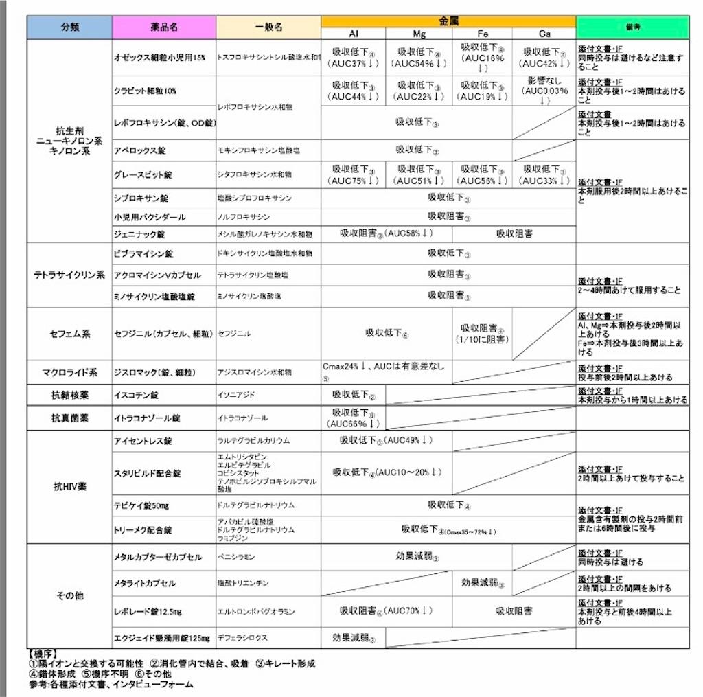 f:id:FMyakuzaishi:20171208225934j:image
