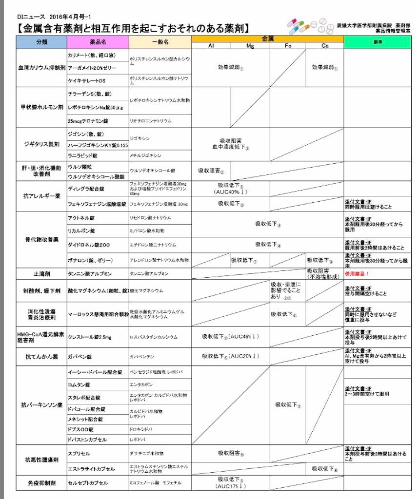 f:id:FMyakuzaishi:20171208225936j:image
