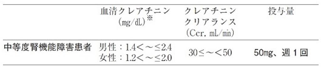 f:id:FMyakuzaishi:20171231091822j:image