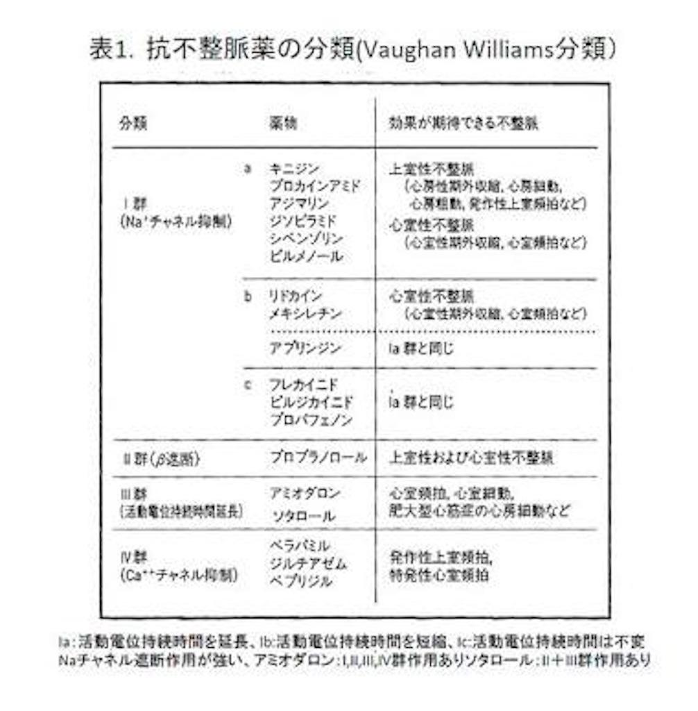 f:id:FMyakuzaishi:20180108190554j:image