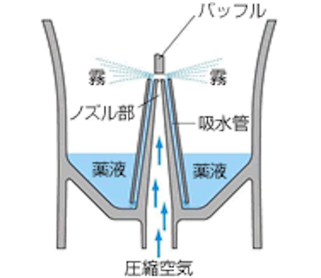 f:id:FMyakuzaishi:20180216223402p:image