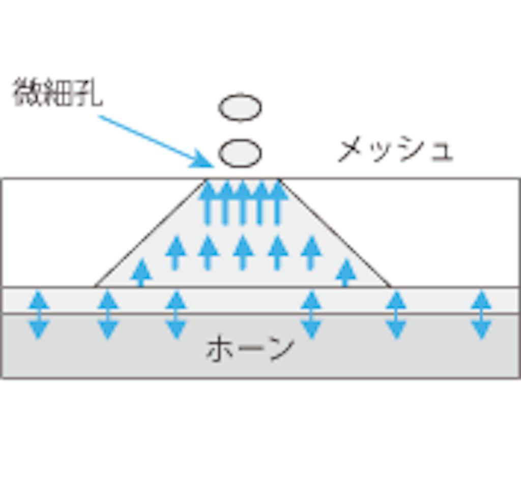 f:id:FMyakuzaishi:20180216223451p:image