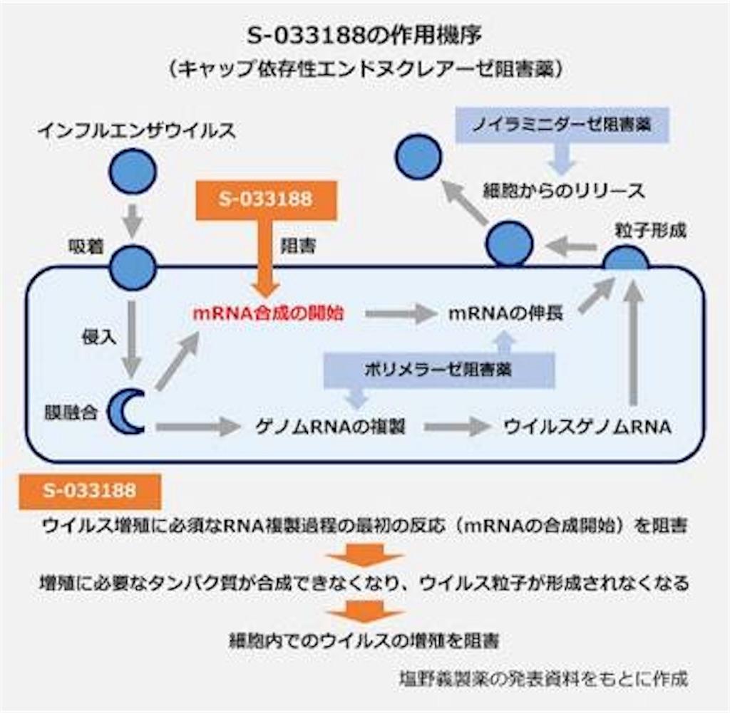 f:id:FMyakuzaishi:20180309214931j:image