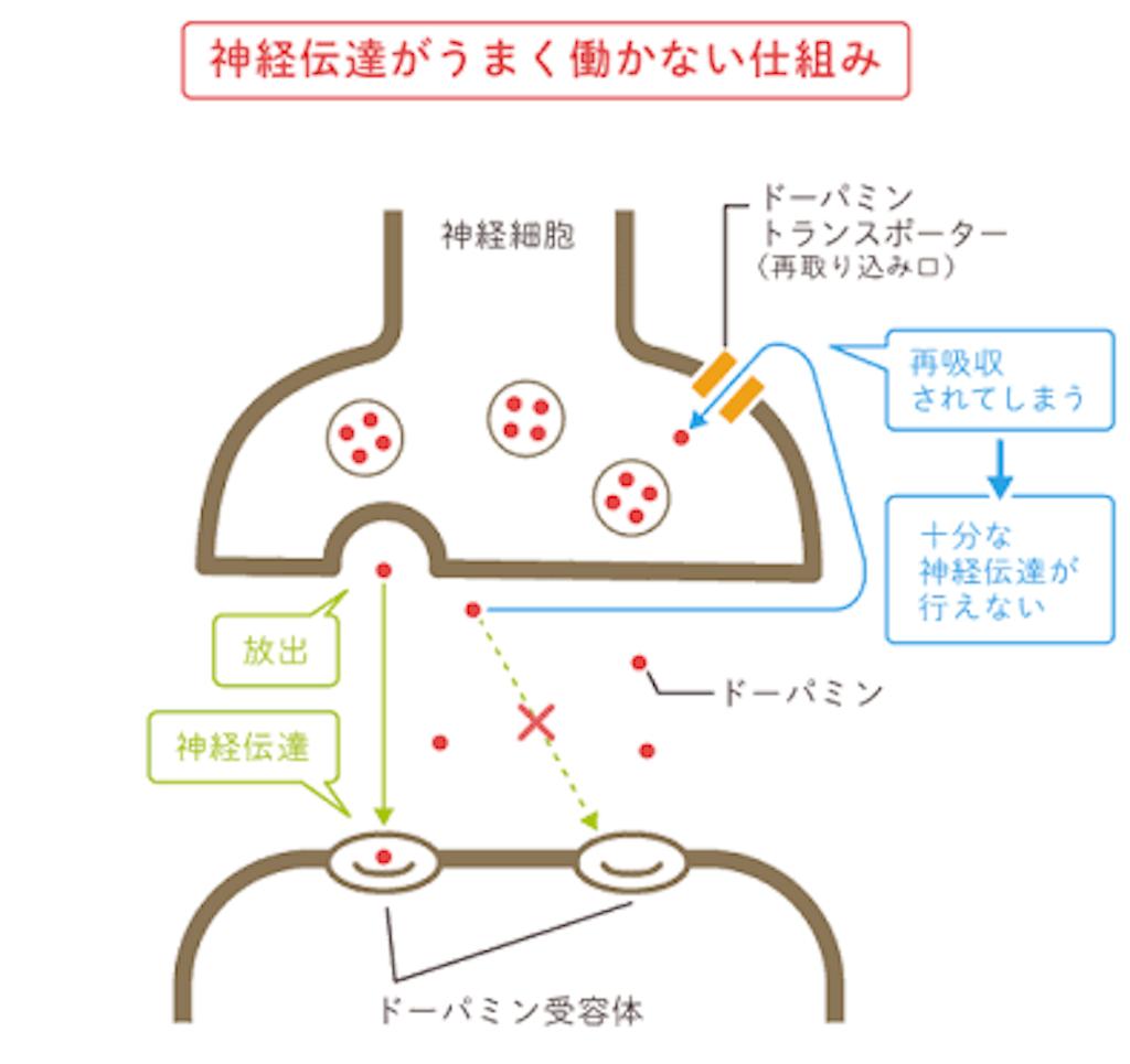 f:id:FMyakuzaishi:20180402214217p:image