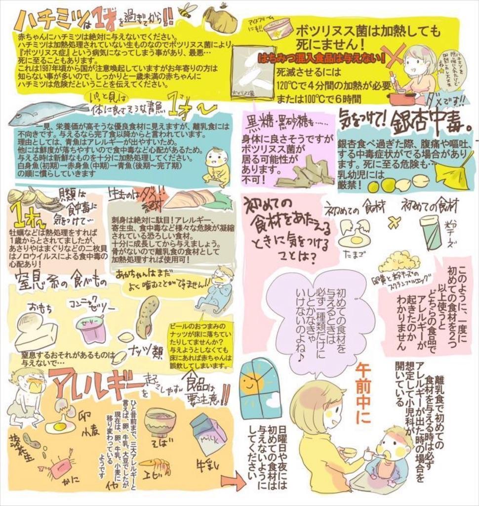 f:id:FMyakuzaishi:20180510001337j:image