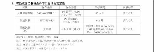f:id:FMyakuzaishi:20180522010851j:image