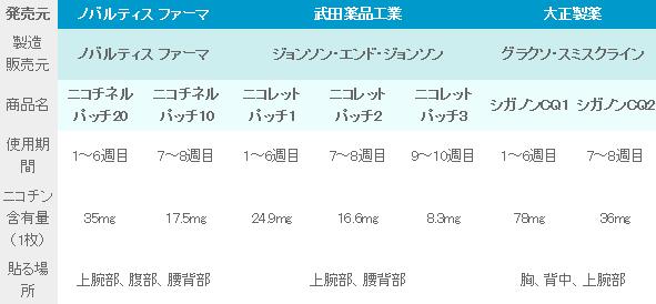 f:id:FMyakuzaishi:20180531005140p:plain