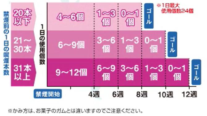 f:id:FMyakuzaishi:20180531012424p:plain