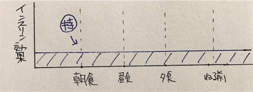 f:id:FMyakuzaishi:20180613230458j:image