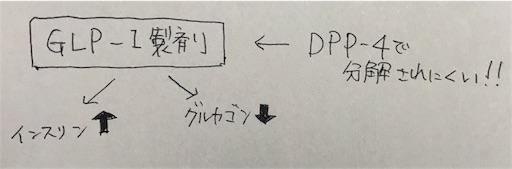 f:id:FMyakuzaishi:20180620003637j:image