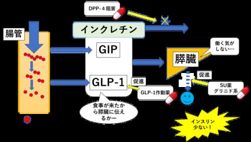 f:id:FMyakuzaishi:20191221152329p:plain
