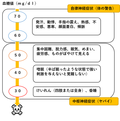 f:id:FMyakuzaishi:20191222230357p:plain