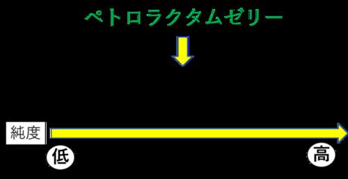 f:id:FMyakuzaishi:20191223231049p:plain