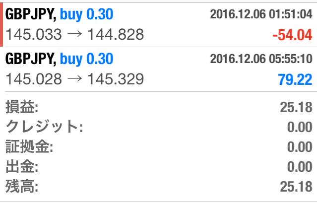 f:id:FOREX:20161206232410p:plain